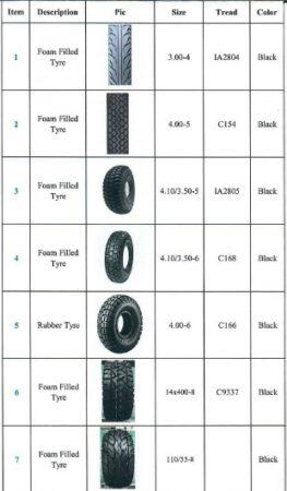 Tyre Tread Image